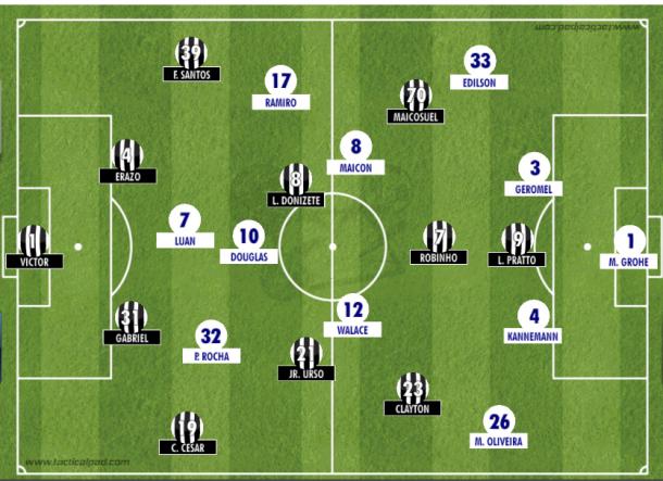 Prováveis Atlético e Grêmio para o jogo de ida da final (Reprodução: Tactical Pad)