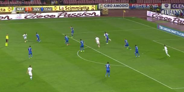 Il 4-4-1-1 in non possesso della Juventus (Higuain è fuori dall'inquadratura)