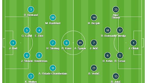 Alineaciones (Foto: Soccerway)