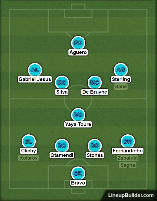 Lo schieramento di Guardiola.