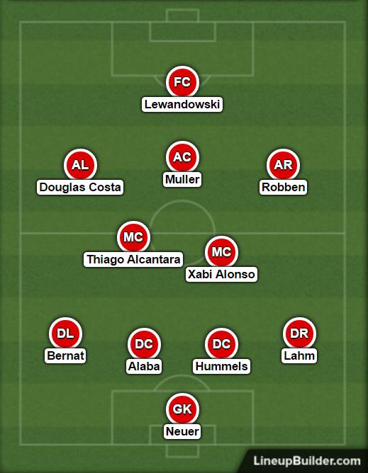 Le scelte di Ancelotti
