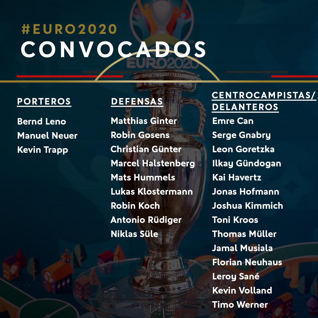 Los 26 convocados de Joachim Löw./ Twitter: Selección Alemana oficial