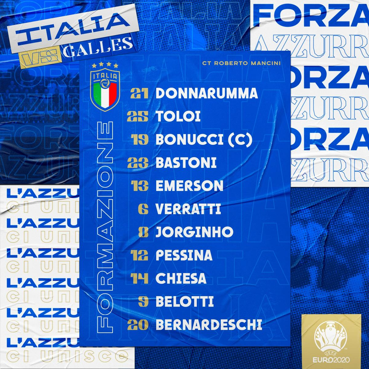 Twitter: Nazionale Italiana oficial