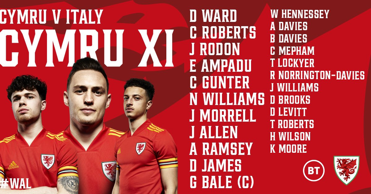 Twitter: Wales oficial