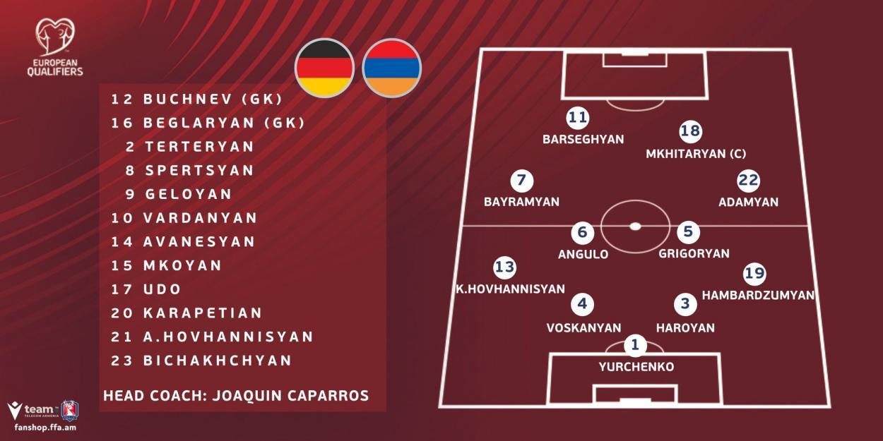 Twitter: Official Armenian FF