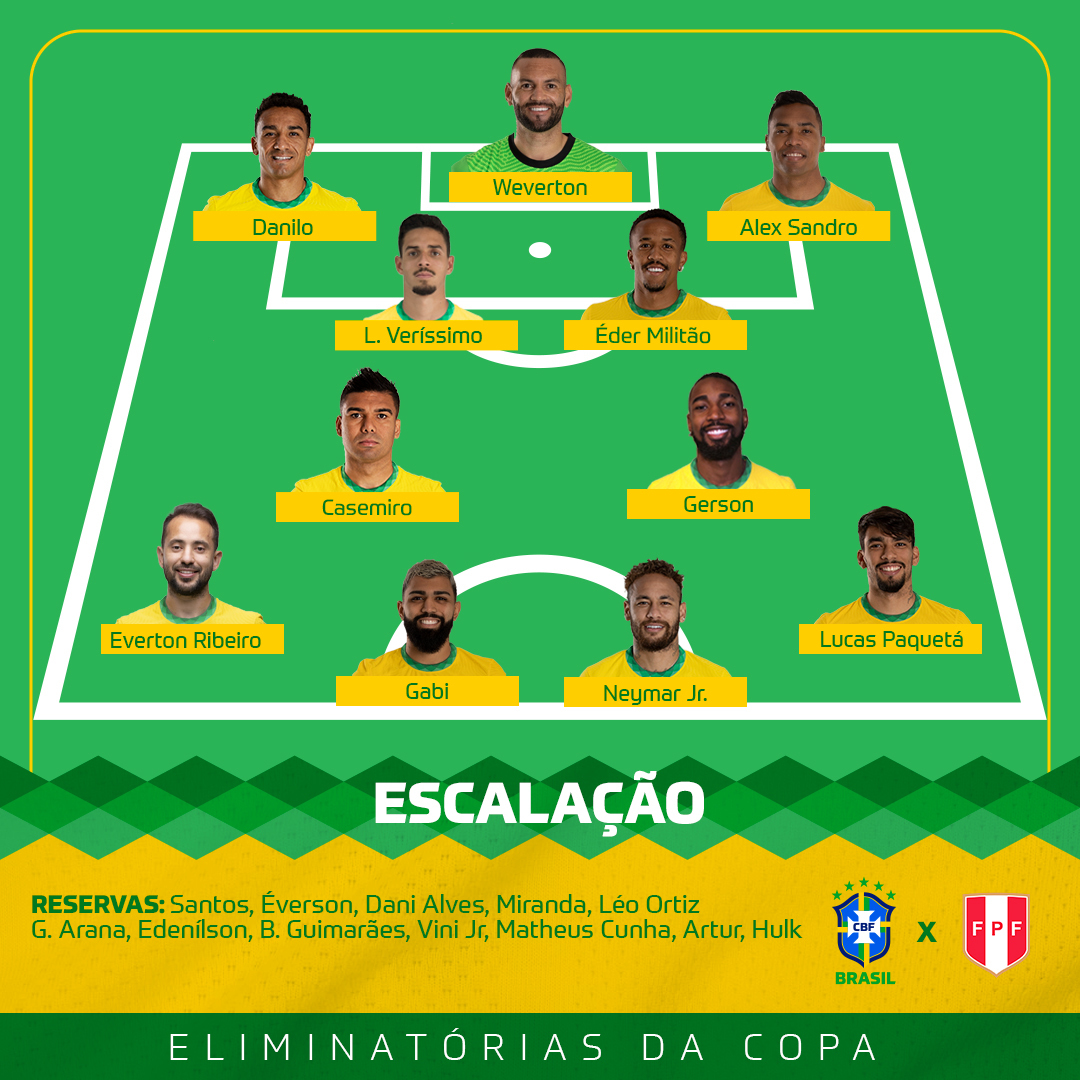 Twitter: CBF Futebol oficial