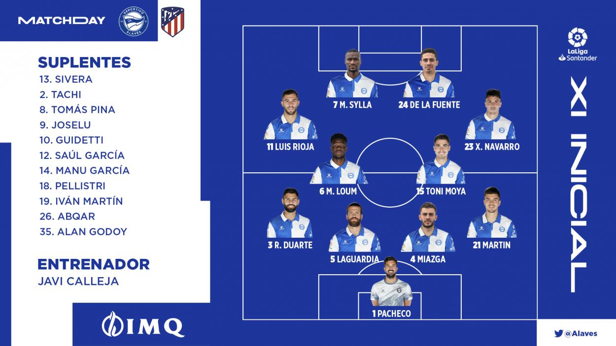Twitter: Deportivo Alavés oficial