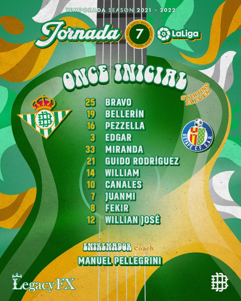 Twitter: Real Betis Balompié oficial
