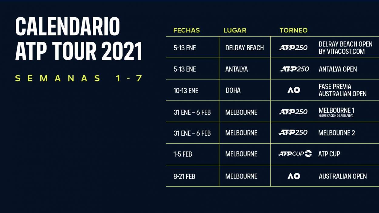Calendario ATP inicio temporada (Fuente: ATP Tour)