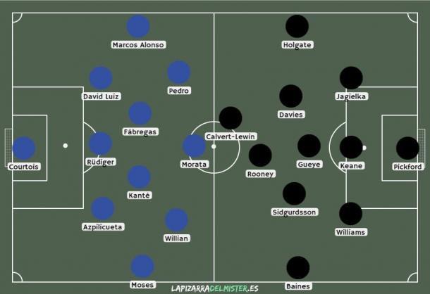 Posibles alineaciones partido Chelsea vs Everton