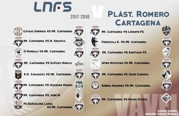 Calendario completo de Plásticos Romero Cartagena