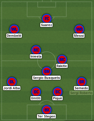 Il probabile 11 scelto da Valverde