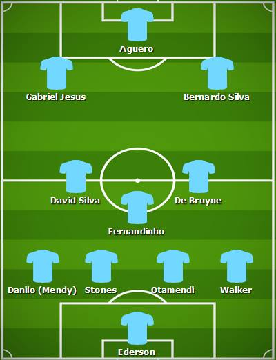 La probabile formazione scelta da Guardiola. | VAVEL.com via buildlineup.com