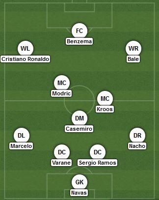 Zinedine Zidane non ha praticamente nessun dubbio nella sua probabile formazione. | vavel.com via lineupbuilder.com