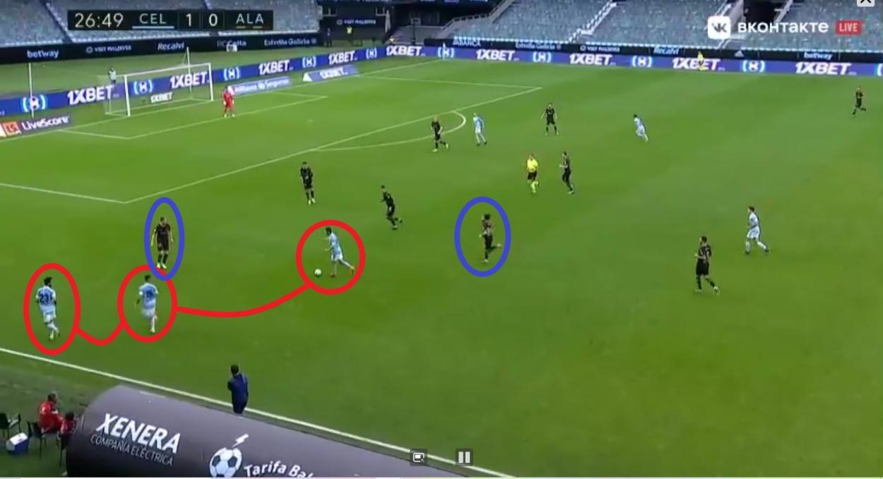 Tres contra dos del Celta por banda a espaldas de Jota. Fuente: Livetv.sx