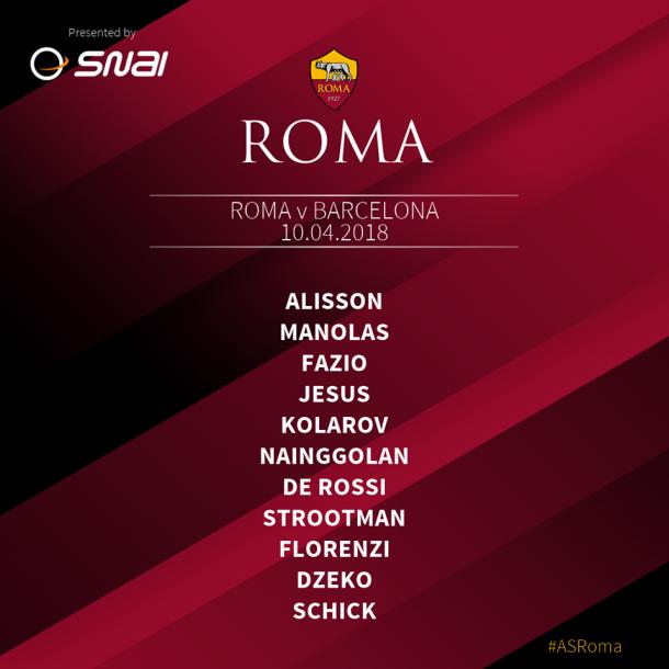 Once de la Roma / Foto: Roma