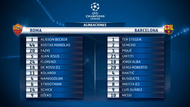 Alineaciones del partido / Foto: UEFA