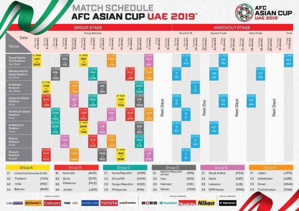 Calendario oficial de la Copa Asiática 2019 | Foto: AFC