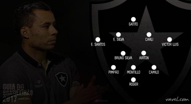 Grêmio e Botafogo se encaram na estreia do Brasileiro