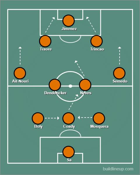 Wolves' 3-4-3 | buildlineup.com