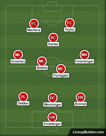 What our superb if a little unbalanced team would look like