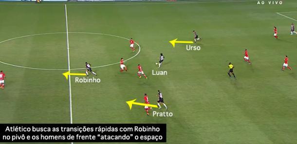 Atlético no ataque: jogadores partem em muita velocidade no contragolpe e exploram, especialmente, as laterais do campo: um dos pontos fortes desta equipe
