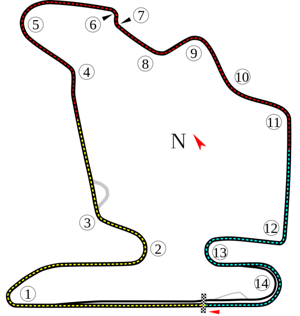 A real driver's track. | Photo: Wikipedia