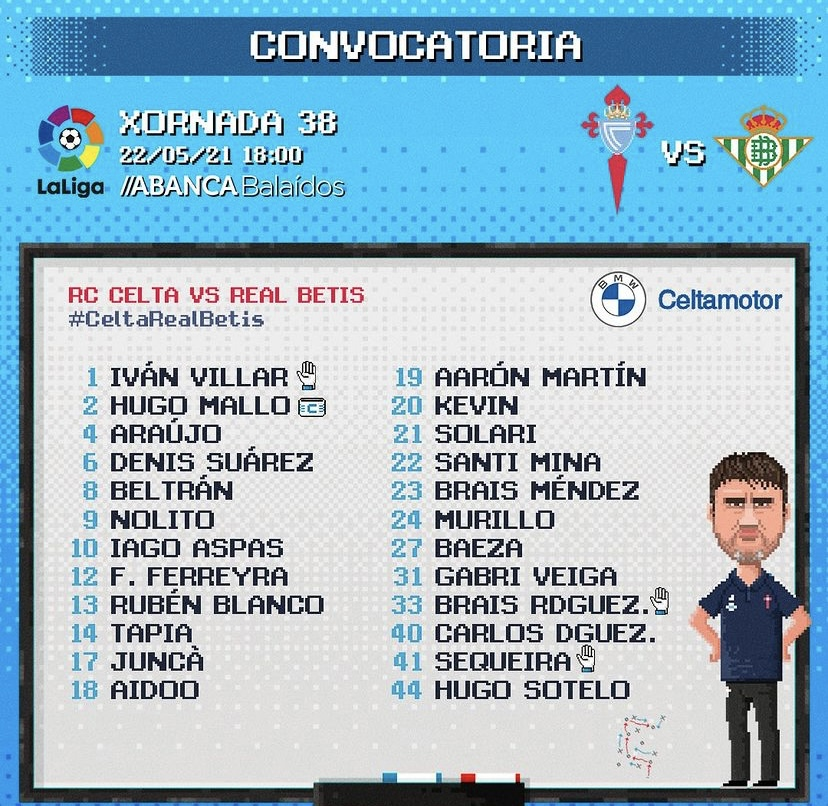 Convocatoria RC Celta   Fuente: RC Celta