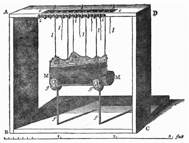 Instrumento para desenrollar papiros calcinados del Padre Piaggi (PD).