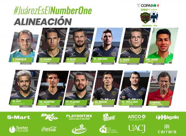 Imagen: Juárez FC
