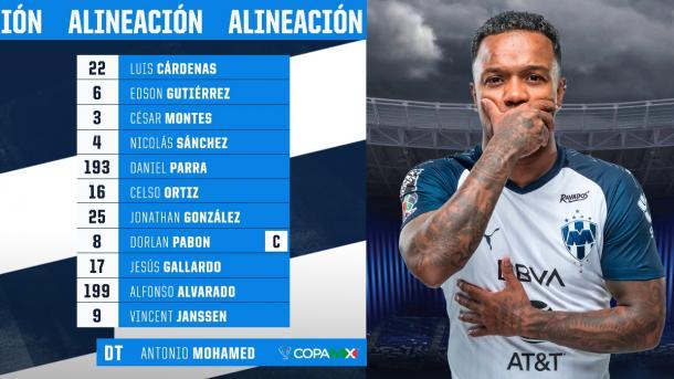 Imagen: CF Monterrey