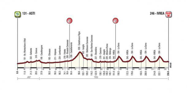 Ciclismo, Campionati italiani assoluti: Fabio Aru è tricolore