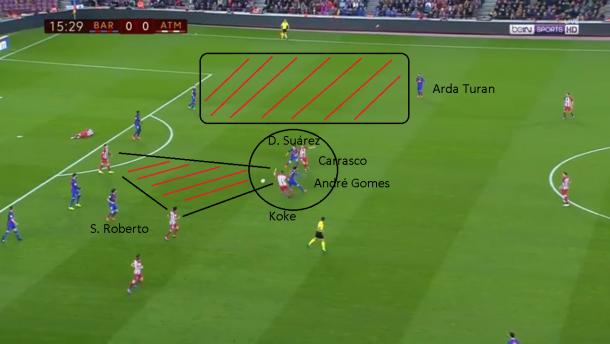 Ejemplo de la presión alta del Atlético de Madrid   Imagen: Pablo R.R - footballmatchesandshws.com