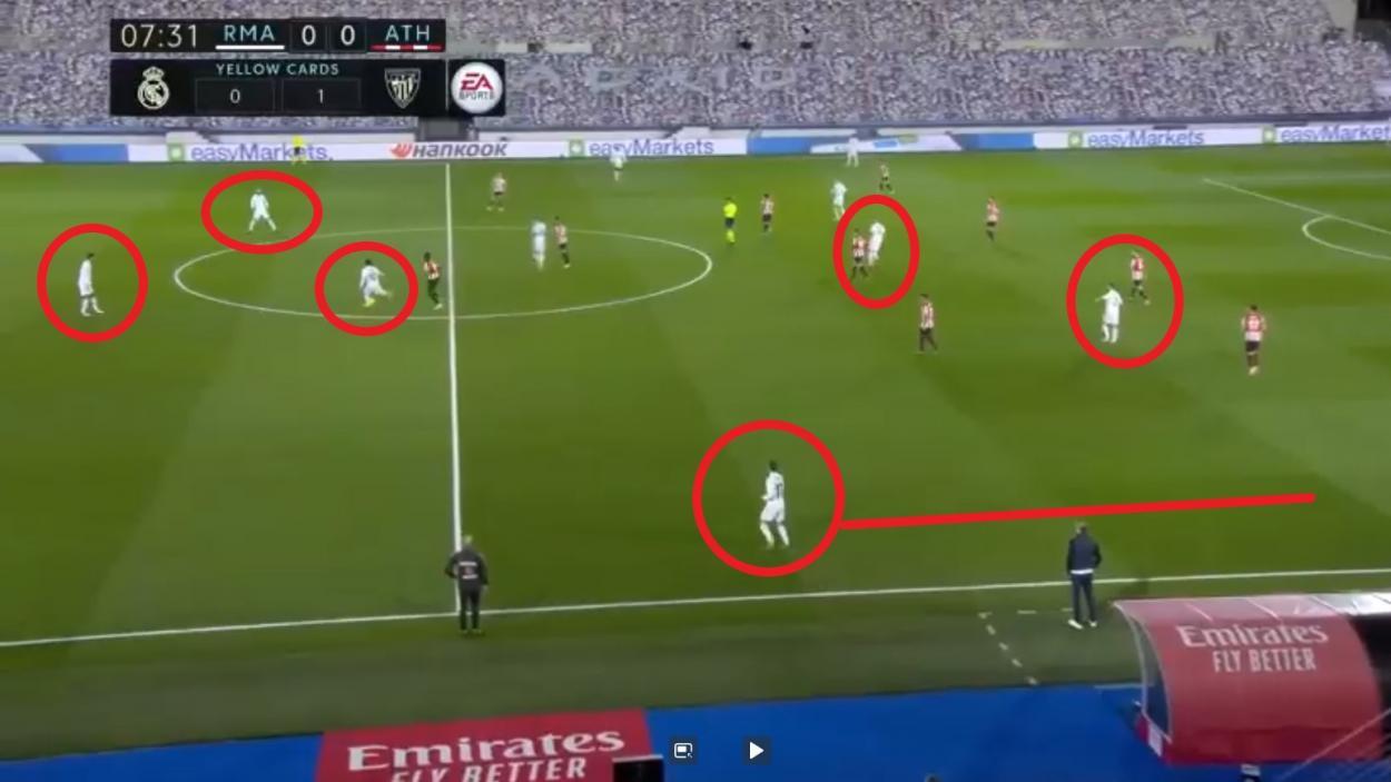 En construcción, Modric a la zaga, Benzema de falso nueve, Caravajal por dentro y Vázquez fuera. Fuente: Fullmatchsports.co