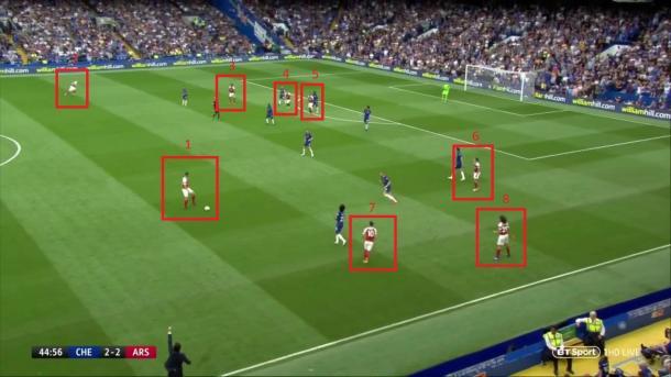 Hasta ocho jugadores atacando en el partido ante el Chelsea
