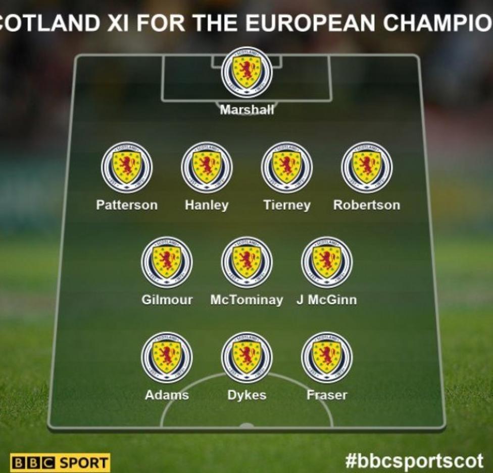 El XI de la afición escocesa   Imagen: BBC Sport Scotland