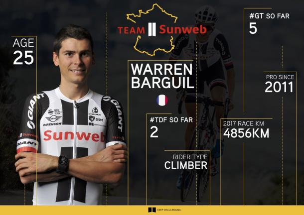 Warren Barguil Team Sunweb.  Fuente: TeamSunweb.com
