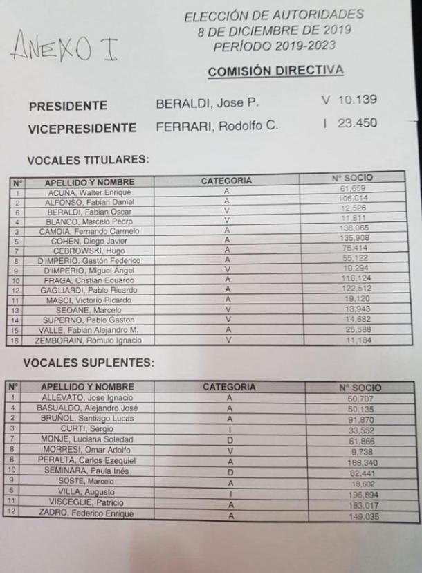 Los elegidos por Beraldi