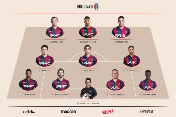 La formazione ufficiale del Bologna, twitter.com