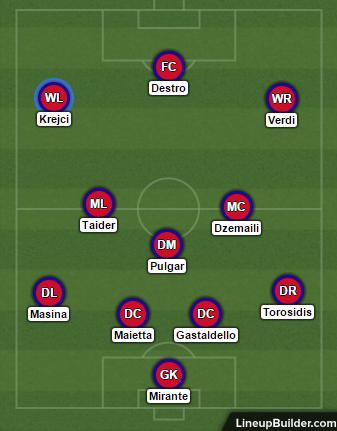 Il probabile 11 del Bologna