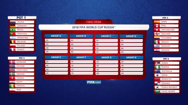Los cuatro bombos de los que salrán los ocho grupos. (Foto: FIFA.com)