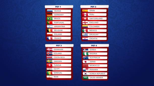 Los cuatro bombos que formarán los grupos del sorteo del Mundial de Rusia 2018. (FIFA.com)