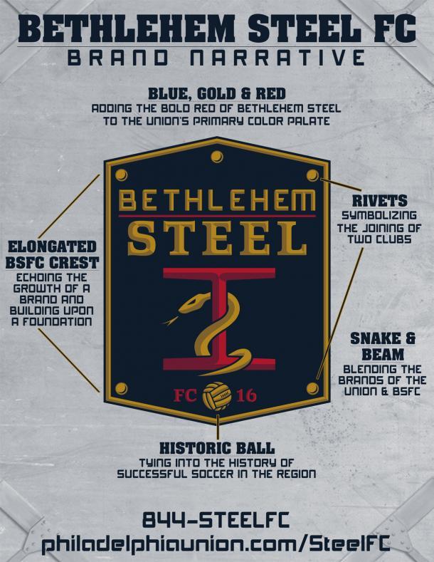 Escudo Bethlehem Steel FC (Imagen: philadelphiaunion.com)