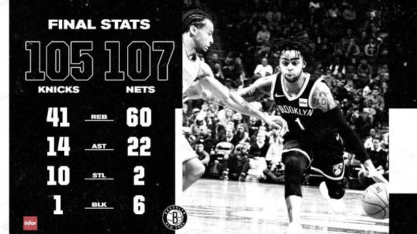 Foto: Twitter Brooklyn Nets