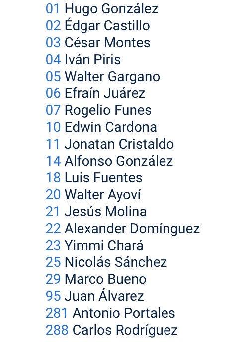 Lista completa de jugadores convocados para Copa | Foto: Rayados