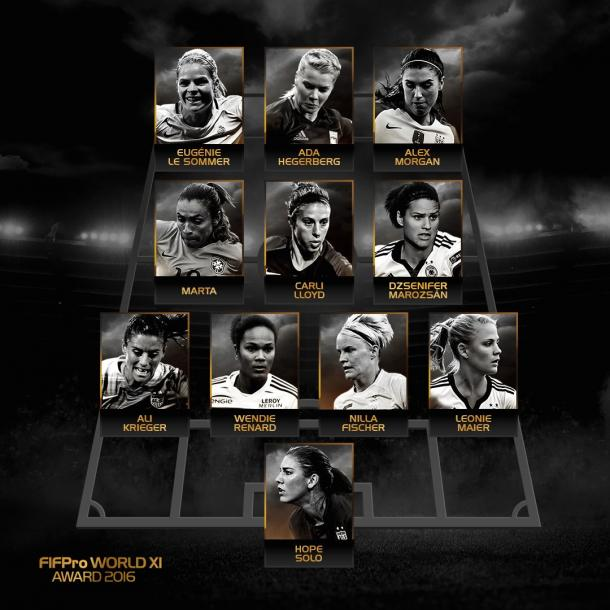 A 4-3-3 is how the final list came down to | Source: fifpro.org