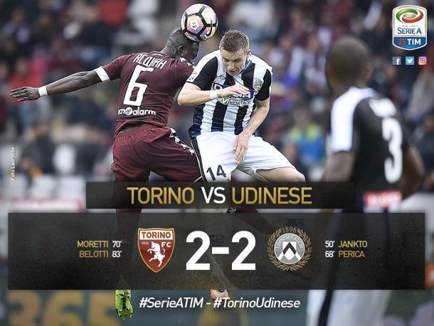 Torino - Udinese in Serie A 2016/17 (2-2) Finisce in parità