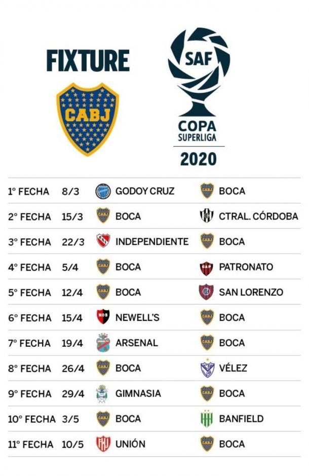 Los contrincantes de Boca en la Copa.