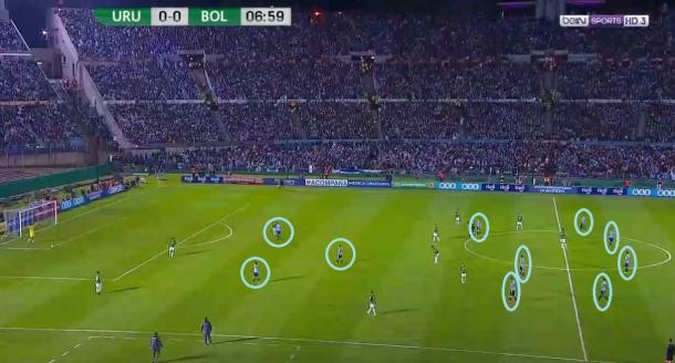 Claro 1-4-3-1-2 en su último clasificatorio ante Bolivia | TV: BeinSports.