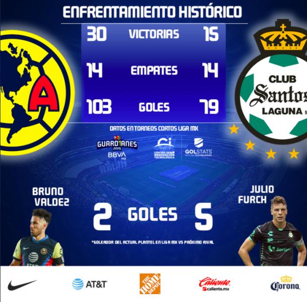 Foto: Twitter Liga MX